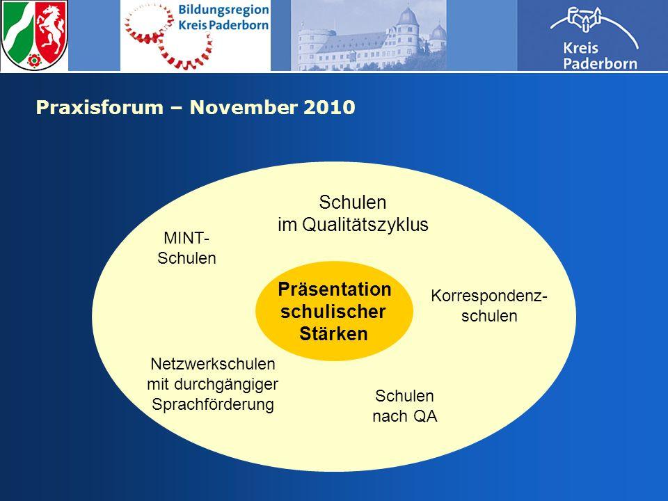 Praxisforum – November 2010 Netzwerkschulen mit durchgängiger Sprachförderung Korrespondenz- schulen MINT- Schulen Präsentation schulischer Stärken Sc