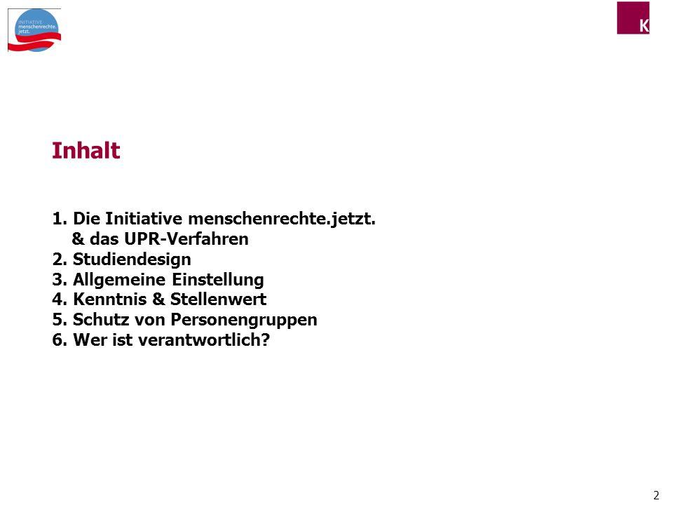 2 Inhalt 1.Die Initiative menschenrechte.jetzt. & das UPR-Verfahren 2.