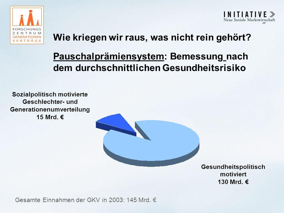 Quelle: Stern 16/2006, Süddeutsche Zeitung Nr.86 vom 12.