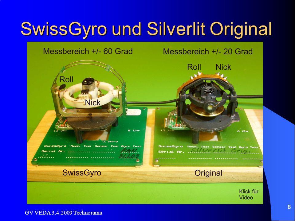 GV VEDA 3.4.2009 Technorama 9 Lager nahe beim Schwerpunkt (Silverlit: Schwerpunkt sehr tief: Pendeleffekt) Der Kreisel richtet sich beim Start gerade noch lotrecht aus Die Querkraft F1 (durch Flugbewegung) erzeugt nur ein kleines Kippmoment F2*a Geringe Präzession