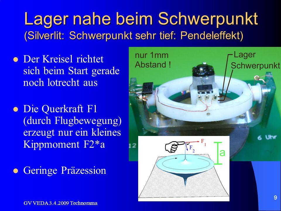 GV VEDA 3.4.2009 Technorama 10 Dämpfung der Präzession (Silverlit: mittels Fett in den Lagern) Lineare Reibung durch verlustbehaftete Biegebalken Kupferdraht- Spiralfedern auf Trommeln Dadurch wird die Präzession kontrolliert gedämpft