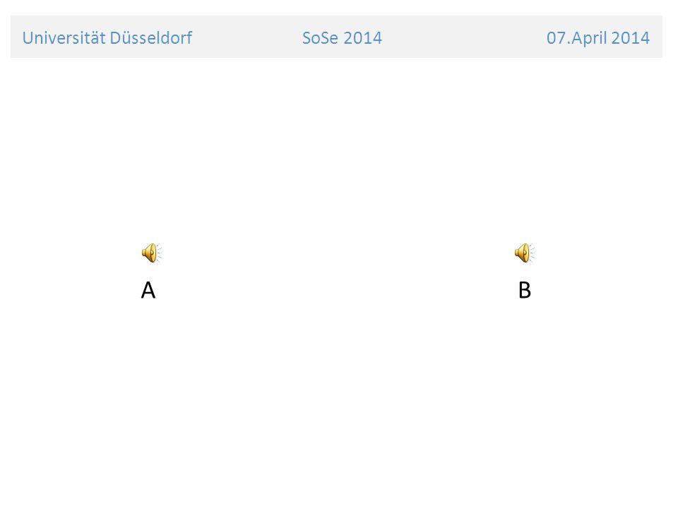 Universität Düsseldorf SoSe 2014 07.April 2014 Lexikologie/ Lexikographie Varianten des Wortgebrauchs werden durch Idiotika oder Glossare erfasst