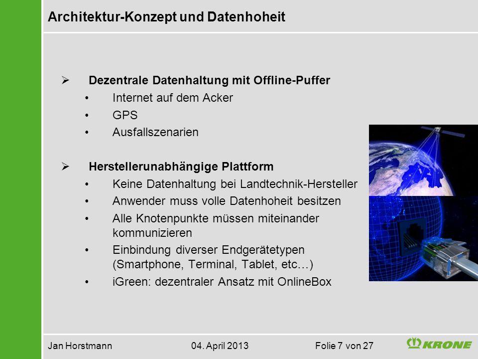 iGreen Prozessmodell Jan Horstmann 04.