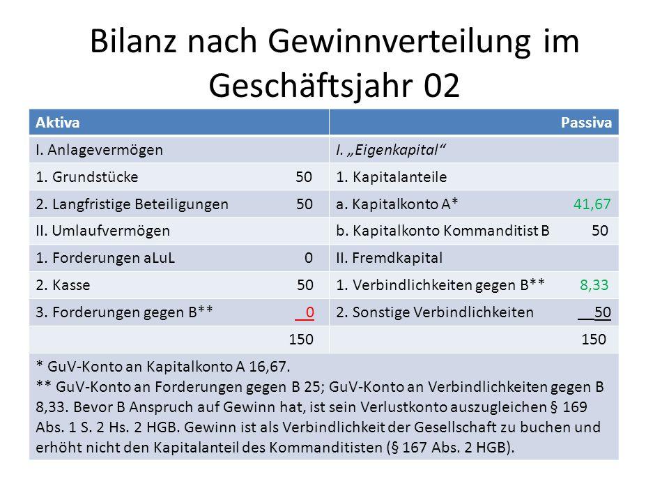 Bilanz nach Gewinnverteilung im Geschäftsjahr 02 AktivaPassiva I.
