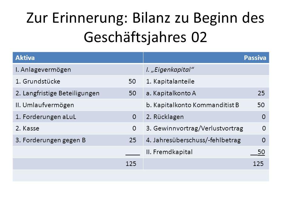 Zur Erinnerung: Bilanz zu Beginn des Geschäftsjahres 02 AktivaPassiva I.