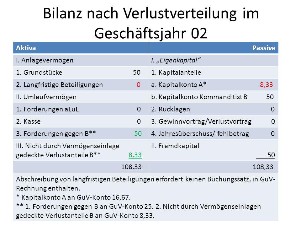 Bilanz nach Verlustverteilung im Geschäftsjahr 02 AktivaPassiva I.