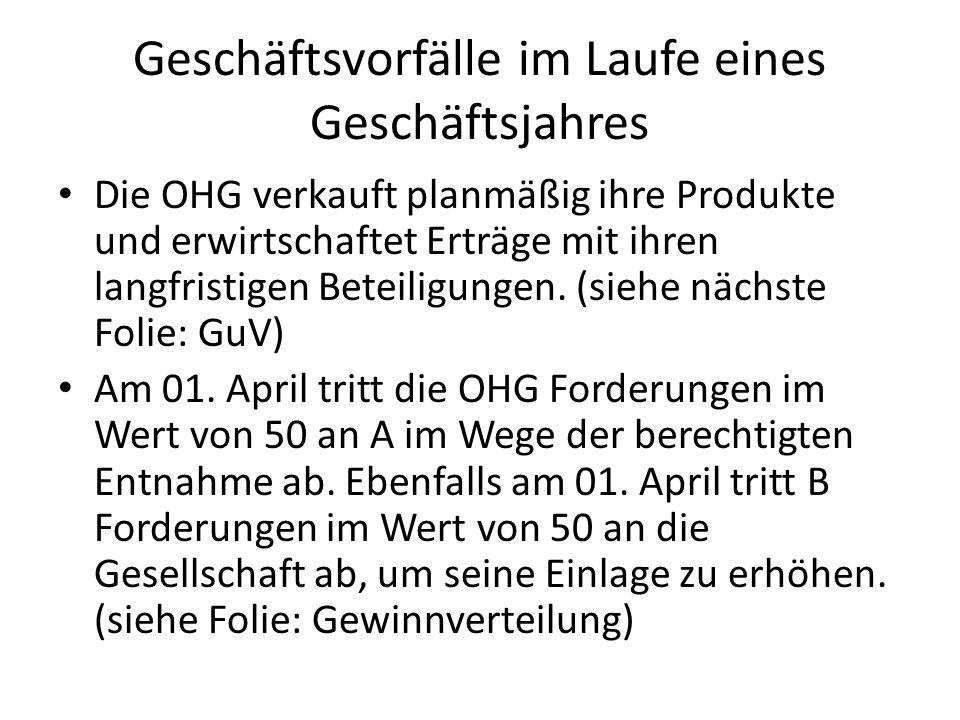 Geschäftsvorfälle im Laufe eines Geschäftsjahres Die OHG verkauft planmäßig ihre Produkte und erwirtschaftet Erträge mit ihren langfristigen Beteiligungen.