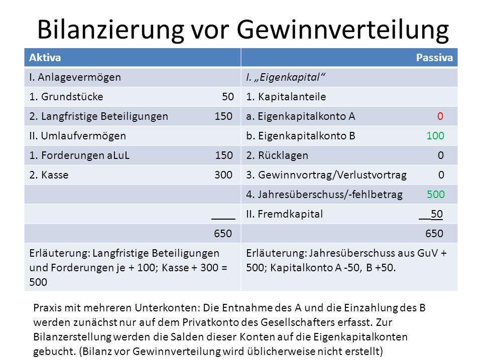 Gewinnverteilung § 121 HGB Gesellschafter AGesellschafter B Anfangskapital50 Kapitalverzinsung gem.