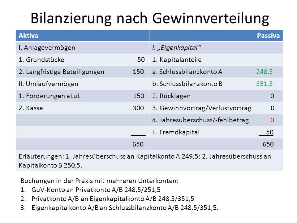 Bilanzierung nach Gewinnverteilung AktivaPassiva I.