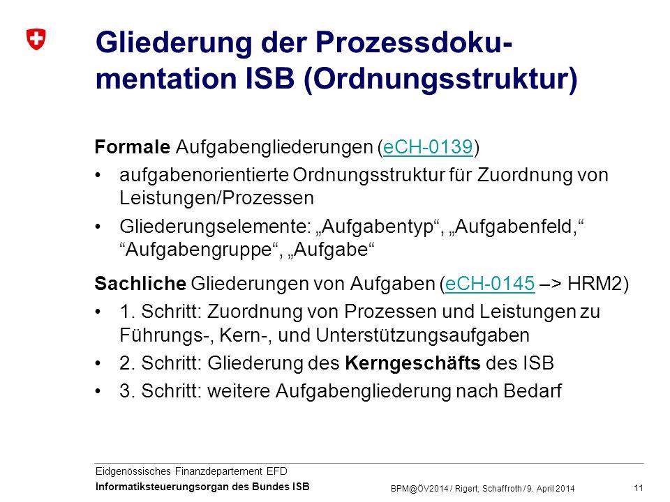 11 Eidgenössisches Finanzdepartement EFD Informatiksteuerungsorgan des Bundes ISB Gliederung der Prozessdoku- mentation ISB (Ordnungsstruktur) Formale