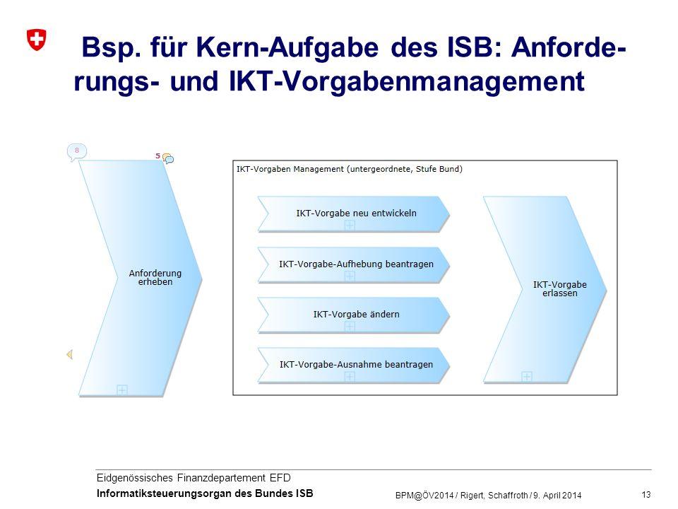 13 Eidgenössisches Finanzdepartement EFD Informatiksteuerungsorgan des Bundes ISB Bsp. für Kern-Aufgabe des ISB: Anforde- rungs- und IKT-Vorgabenmanag
