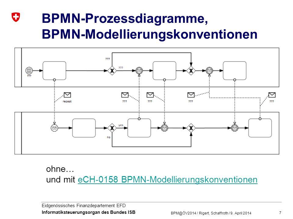 7 Eidgenössisches Finanzdepartement EFD Informatiksteuerungsorgan des Bundes ISB BPMN-Prozessdiagramme, BPMN-Modellierungskonventionen BPM@ÖV2014 / Ri