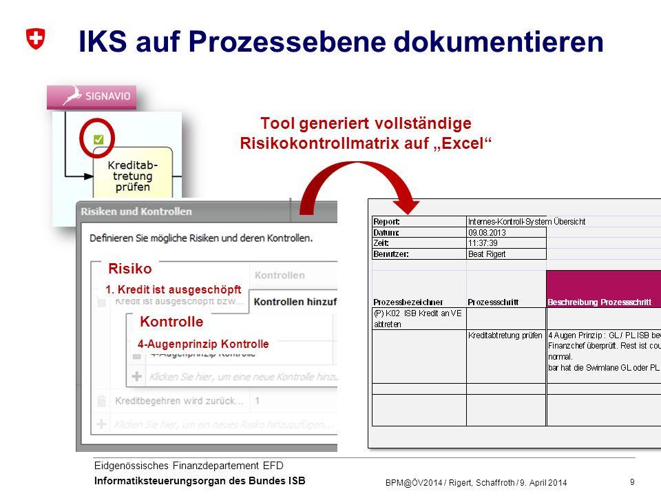 9 Eidgenössisches Finanzdepartement EFD Informatiksteuerungsorgan des Bundes ISB IKS auf Prozessebene dokumentieren Kontrolle 4-Augenprinzip Kontrolle