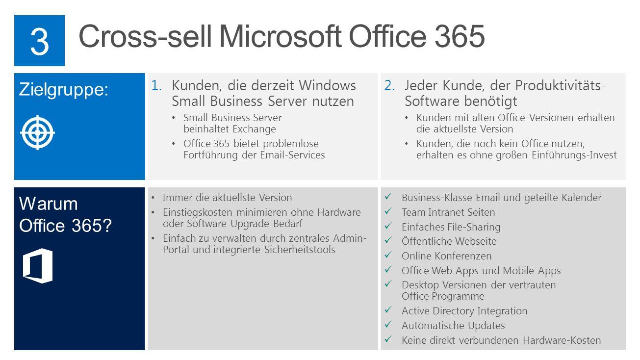 Zielgruppe: 1.Kunden, die derzeit Windows Small Business Server nutzen Small Business Server beinhaltet Exchange Office 365 bietet problemlose Fortfüh