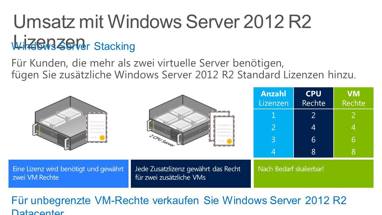 Windows Server Stacking Für Kunden, die mehr als zwei virtuelle Server benötigen, fügen Sie zusätzliche Windows Server 2012 R2 Standard Lizenzen hinzu