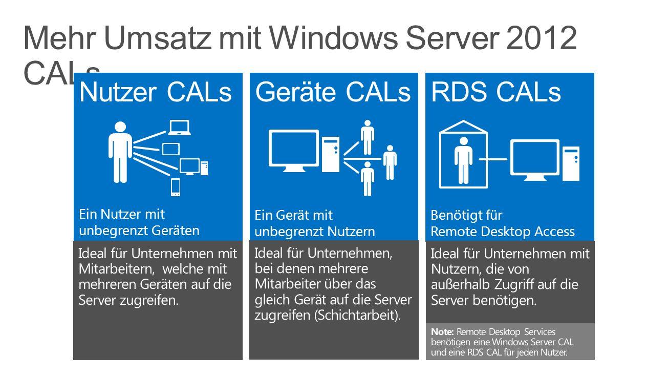 Ein Nutzer mit unbegrenzt Geräten Ein Gerät mit unbegrenzt Nutzern Benötigt für Remote Desktop Access