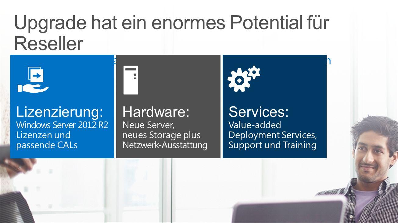 1 Upgrade der Kunden auf Windows Server 2012 R2 2 Upsell Virtualisierungslösungen 3 Cross-sell Microsoft Office 365
