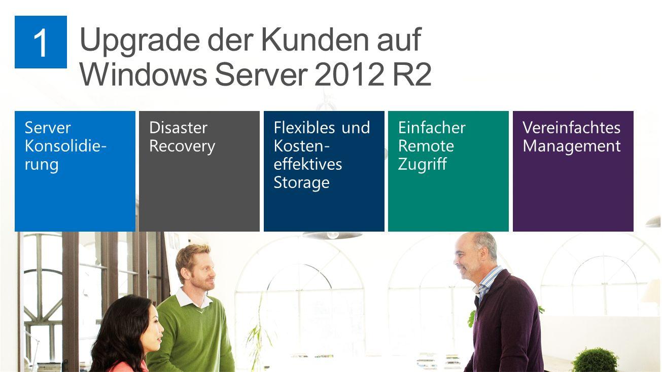 MerkmaleLeistungen Windows Server 2012 R2 Windows Server 2003 Windows Small Business Server 2003 Server Konsolidierung Live Migration Die Möglichkeit, virtuelle Maschinen simultan und zwischen verschiedenen Hosts zu bewegen.