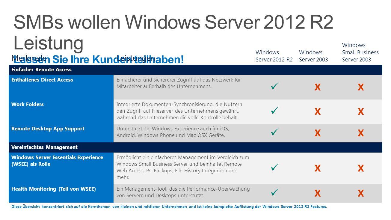 MerkmaleLeistungen Windows Server 2012 R2 Windows Server 2003 Windows Small Business Server 2003 Einfacher Remote Access Enthaltenes Direct Access Ein