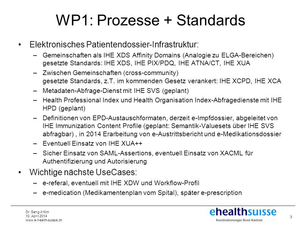 Dr. Sang-Il Kim 10. April 2014 www.e-health-suisse.ch WP1: Prozesse + Standards Elektronisches Patientendossier-Infrastruktur: –Gemeinschaften als IHE