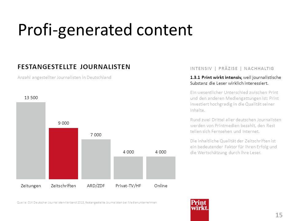 15 INTENSIV | PRÄZISE | NACHHALTIG Profi-generated content FESTANGESTELLTE JOURNALISTEN Ein wesentlicher Unterschied zwischen Print und den anderen Me