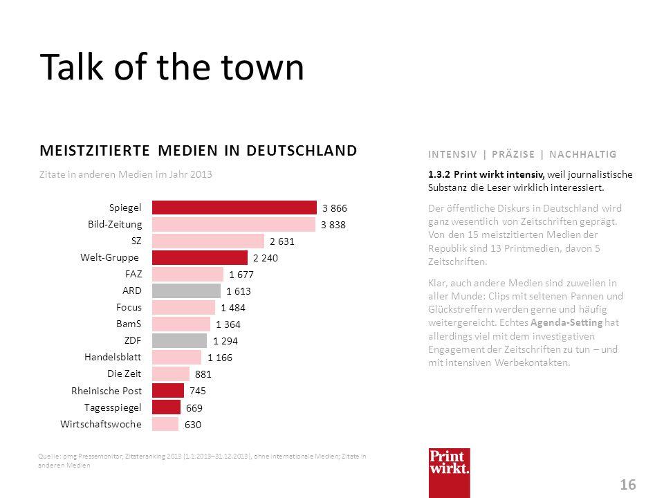 16 INTENSIV | PRÄZISE | NACHHALTIG Talk of the town MEISTZITIERTE MEDIEN IN DEUTSCHLAND Der öffentliche Diskurs in Deutschland wird ganz wesentlich vo