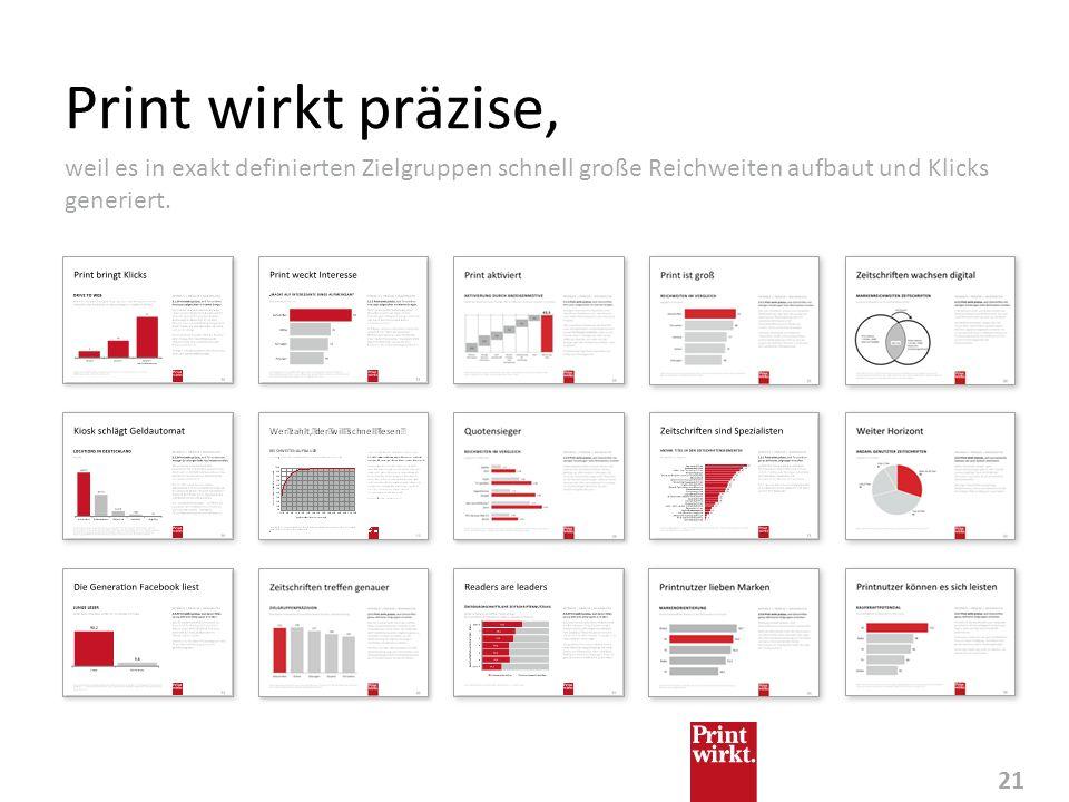 21 Print wirkt präzise, weil es in exakt definierten Zielgruppen schnell große Reichweiten aufbaut und Klicks generiert.