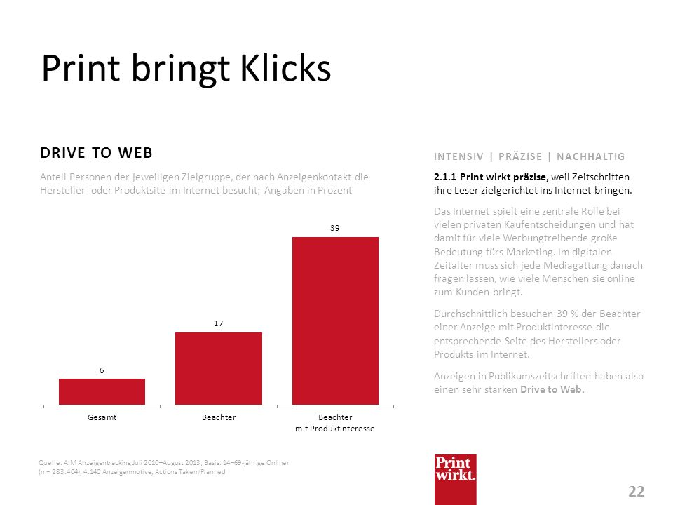 22 INTENSIV | PRÄZISE | NACHHALTIG Print bringt Klicks DRIVE TO WEB Das Internet spielt eine zentrale Rolle bei vielen privaten Kaufentscheidungen und