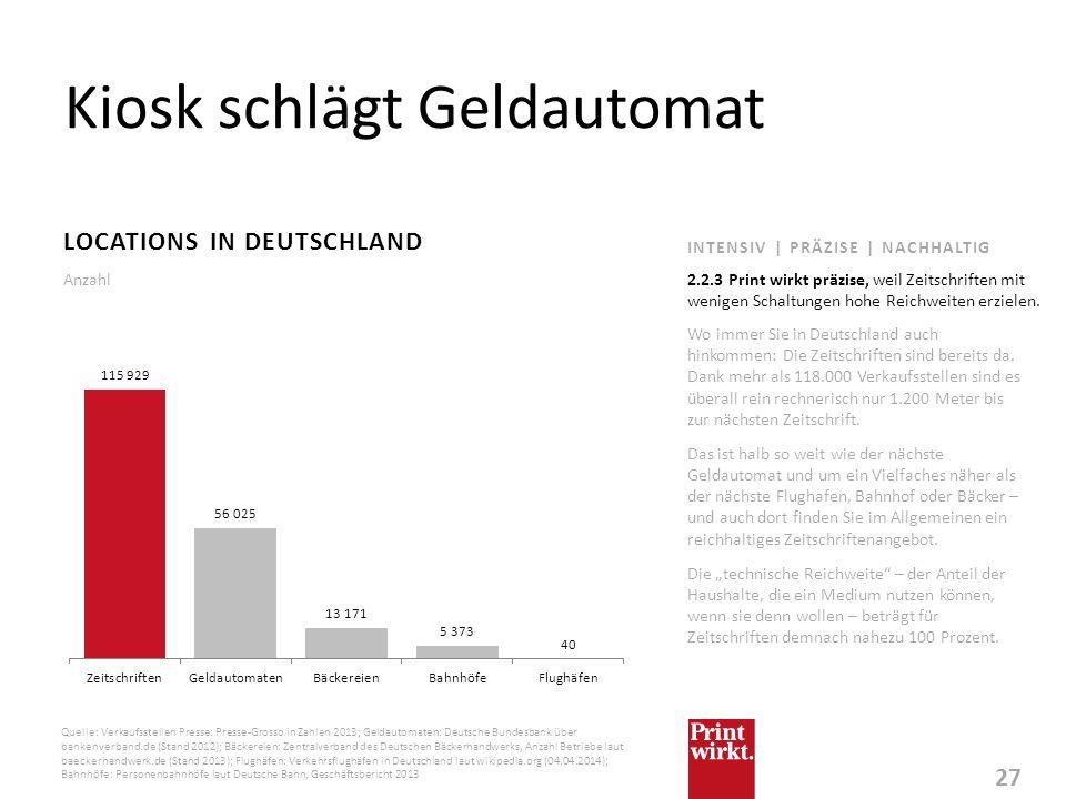 27 INTENSIV | PRÄZISE | NACHHALTIG Kiosk schlägt Geldautomat LOCATIONS IN DEUTSCHLAND Wo immer Sie in Deutschland auch hinkommen: Die Zeitschriften si