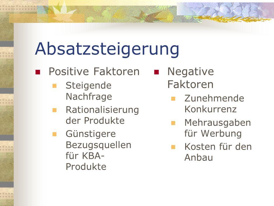 Absatzsteigerung Positive Faktoren Steigende Nachfrage Rationalisierung der Produkte Günstigere Bezugsquellen für KBA- Produkte Negative Faktoren Zune