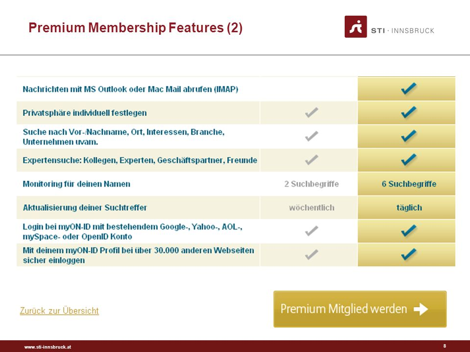 Premium Membership Features (2) 8