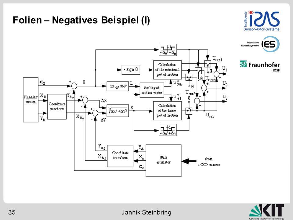 Folien – Negatives Beispiel (I) 35 Jannik Steinbring