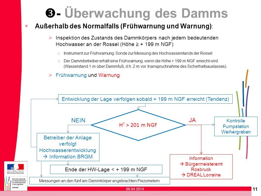 11 Außerhalb des Normalfalls (Frühwarnung und Warnung) : Inspektion des Zustands des Dammkörpers nach jedem bedeutenden Hochwasser an der Rossel (Höhe