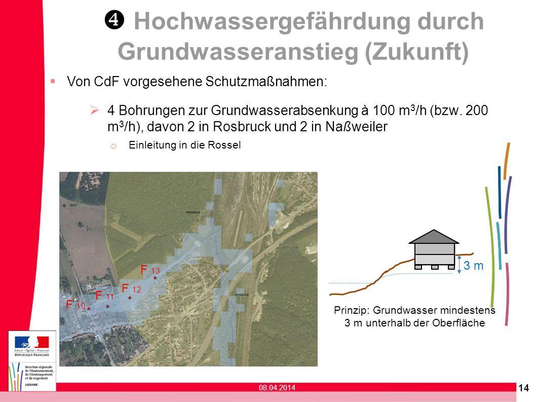 14 Von CdF vorgesehene Schutzmaßnahmen: 4 Bohrungen zur Grundwasserabsenkung à 100 m 3 /h (bzw. 200 m 3 /h), davon 2 in Rosbruck und 2 in Naßweiler o