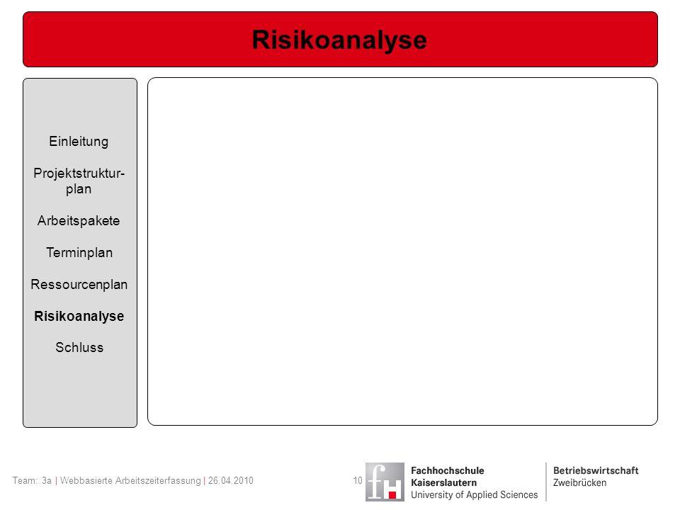 Risikoanalyse Einleitung Projektstruktur- plan Arbeitspakete Terminplan Ressourcenplan Risikoanalyse Schluss Team: 3a | Webbasierte Arbeitszeiterfassu