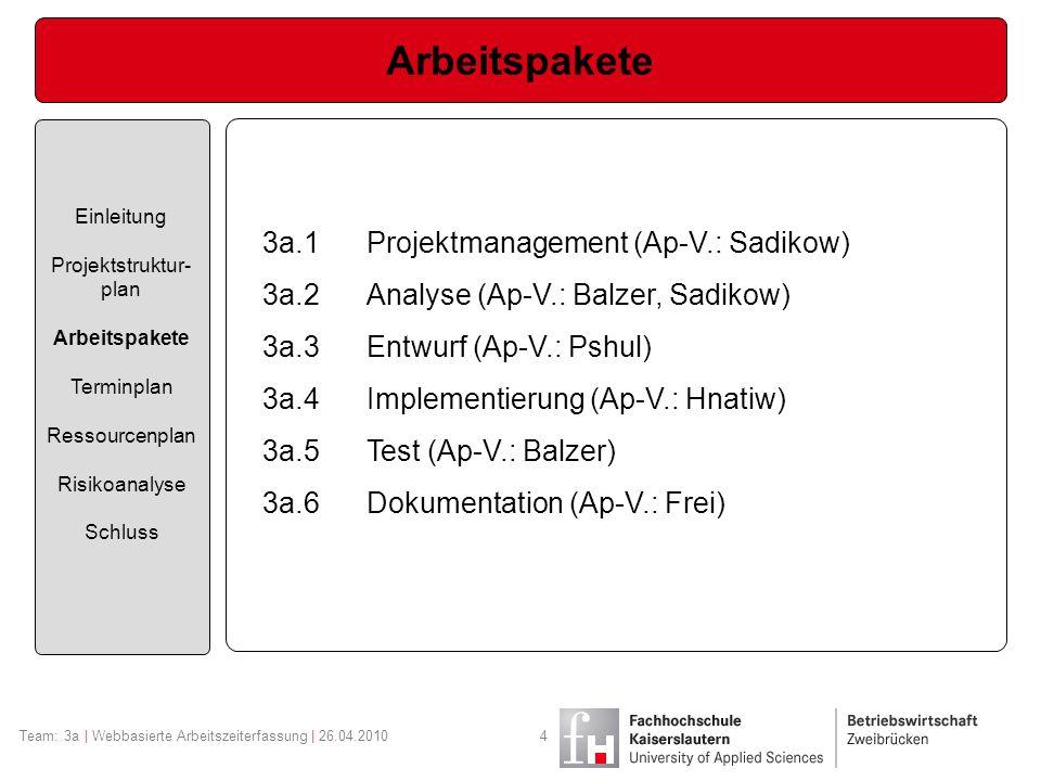 Arbeitspakete Einleitung Projektstruktur- plan Arbeitspakete Terminplan Ressourcenplan Risikoanalyse Schluss 3a.1Projektmanagement (Ap-V.: Sadikow) 3a