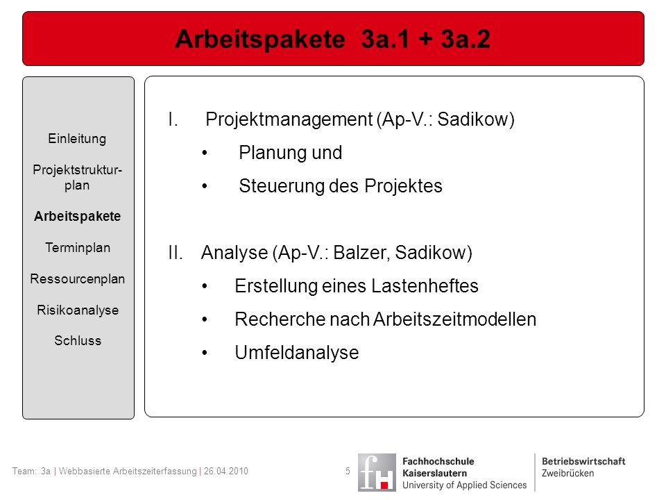 Arbeitspakete 3a.1 + 3a.2 Einleitung Projektstruktur- plan Arbeitspakete Terminplan Ressourcenplan Risikoanalyse Schluss I.Projektmanagement (Ap-V.: S
