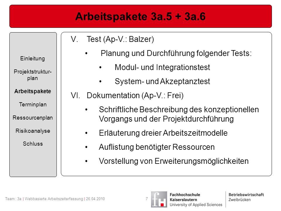 Arbeitspakete 3a.5 + 3a.6 Einleitung Projektstruktur- plan Arbeitspakete Terminplan Ressourcenplan Risikoanalyse Schluss V.Test (Ap-V.: Balzer) Planun