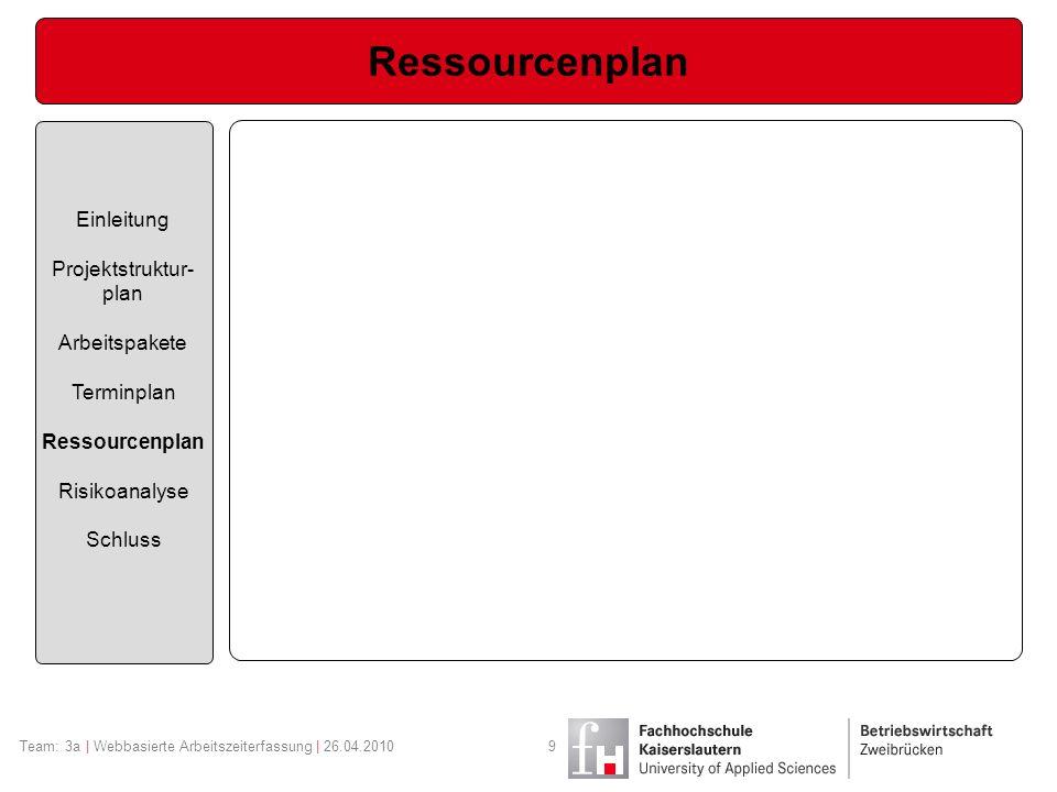 Risikoanalyse Einleitung Projektstruktur- plan Arbeitspakete Terminplan Ressourcenplan Risikoanalyse Schluss Team: 3a | Webbasierte Arbeitszeiterfassung | 26.04.201010