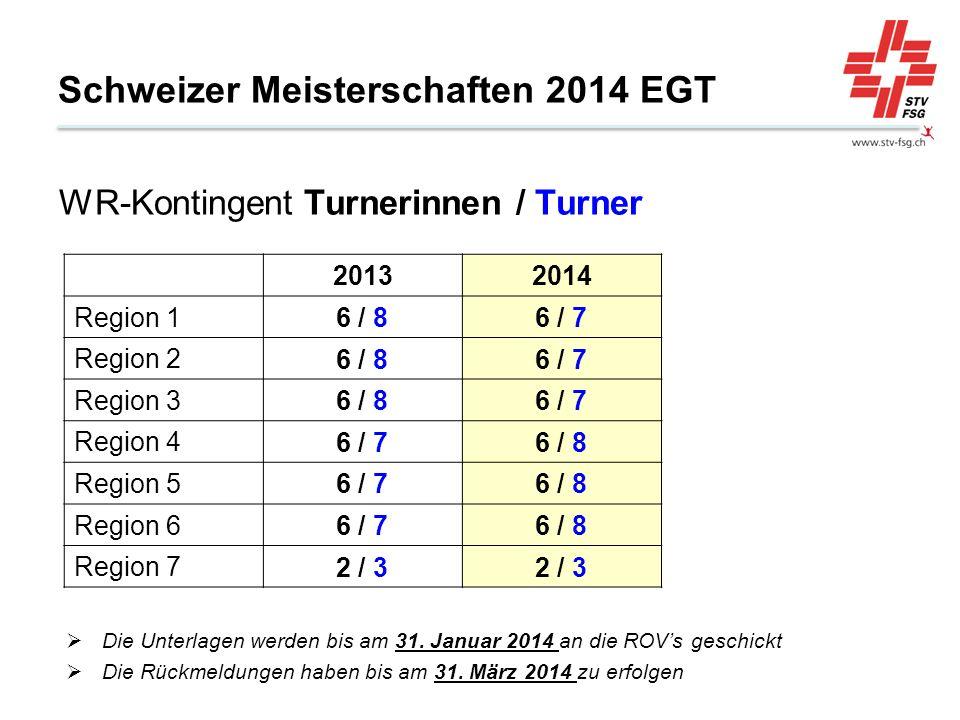 Schweizer Meisterschaften 2014 EGT WR-Kontingent Turnerinnen / Turner 20132014 Region 1 6 / 86 / 7 Region 2 6 / 86 / 7 Region 3 6 / 86 / 7 Region 4 6 / 76 / 8 Region 5 6 / 76 / 8 Region 6 6 / 76 / 8 Region 7 2 / 3 Die Unterlagen werden bis am 31.
