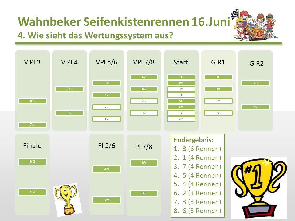 Wahnbeker Seifenkistenrennen 16.Juni 4. Wie sieht das Wertungssystem aus? V Pl 3 8 G7 V Finale 8 G1 V Endergebnis: 1. 8 (6 Rennen) 2. 1 (4 Rennen) 3.