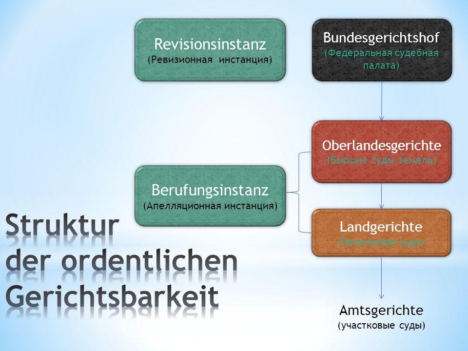 Bundesgerichtshof (Федеральная судебная палата) Bundesgerichtshof Oberlandesgerichte (Высшие суды земель) Oberlandesgerichte (Высшие суды земель) Land
