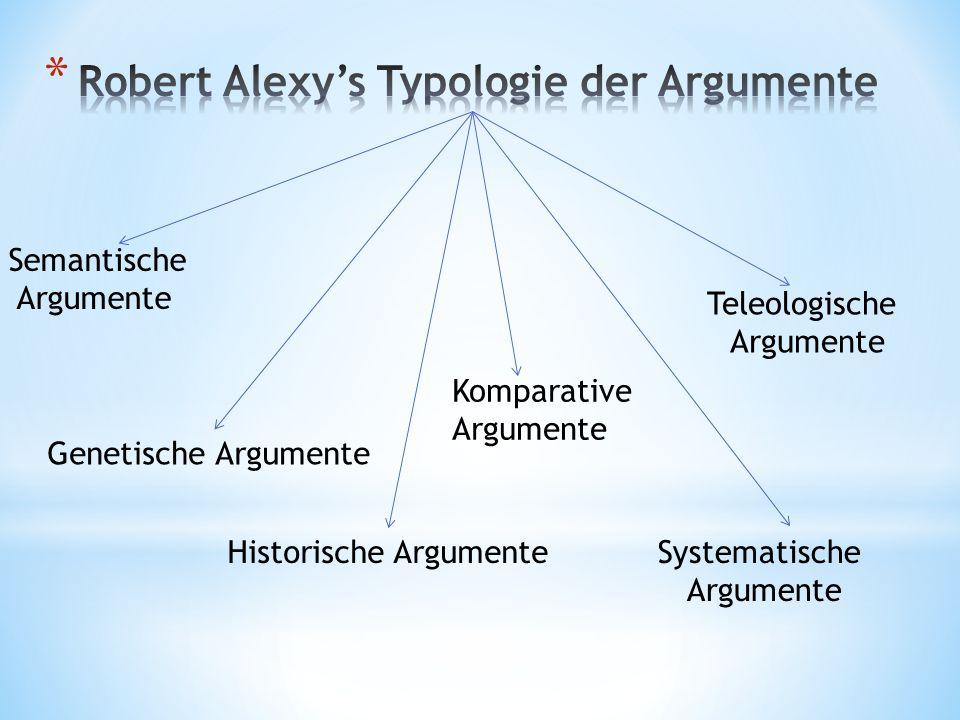 Semantische Argumente Genetische Argumente Historische Argumente Komparative Argumente Systematische Argumente Teleologische Argumente