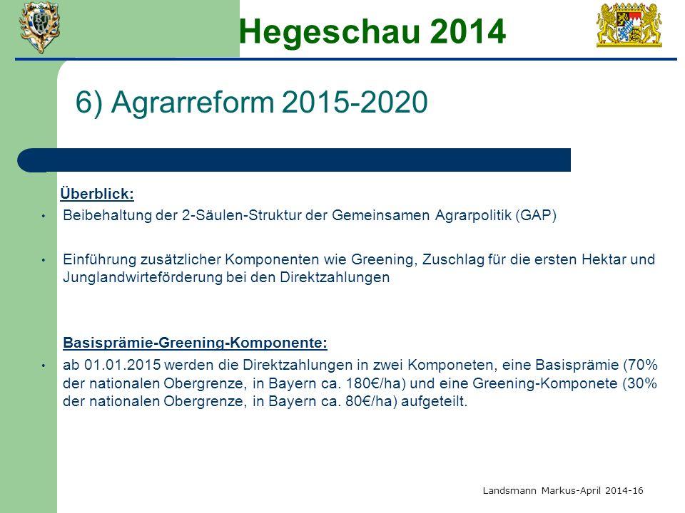 Hegeschau 2014 6) Agrarreform 2015-2020 Überblick: Beibehaltung der 2-Säulen-Struktur der Gemeinsamen Agrarpolitik (GAP) Einführung zusätzlicher Komponenten wie Greening, Zuschlag für die ersten Hektar und Junglandwirteförderung bei den Direktzahlungen Basisprämie-Greening-Komponente: ab 01.01.2015 werden die Direktzahlungen in zwei Komponeten, eine Basisprämie (70% der nationalen Obergrenze, in Bayern ca.