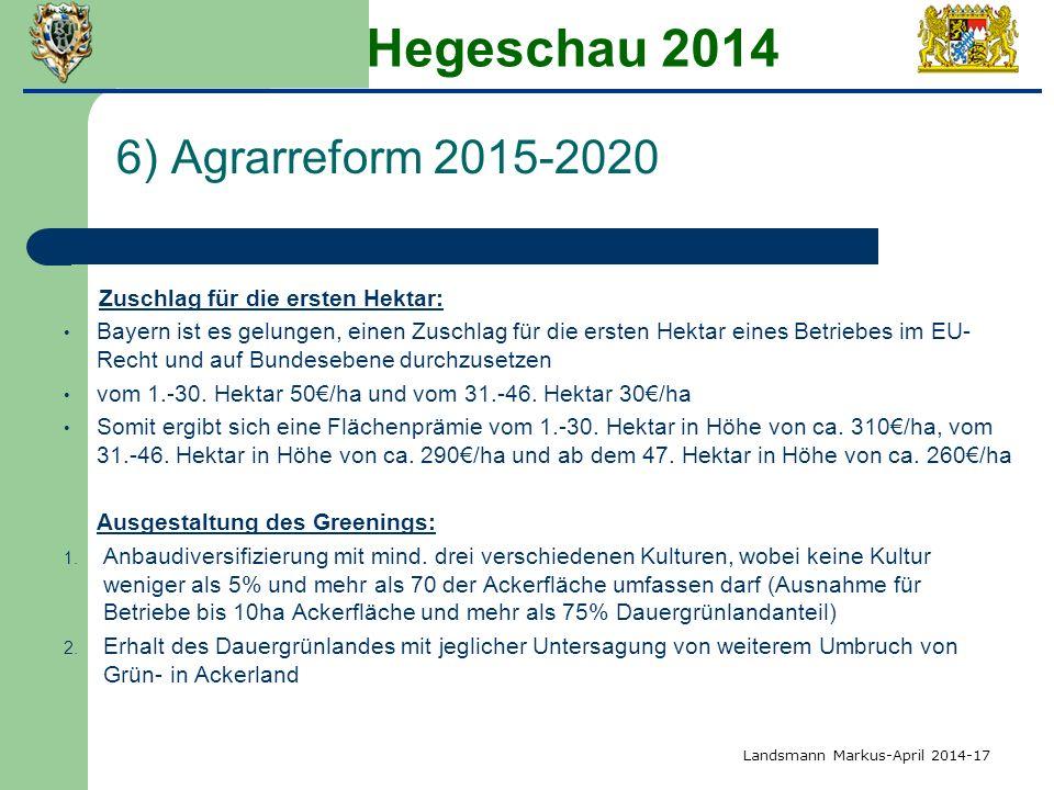 Hegeschau 2014 6) Agrarreform 2015-2020 Zuschlag für die ersten Hektar: Bayern ist es gelungen, einen Zuschlag für die ersten Hektar eines Betriebes im EU- Recht und auf Bundesebene durchzusetzen vom 1.-30.