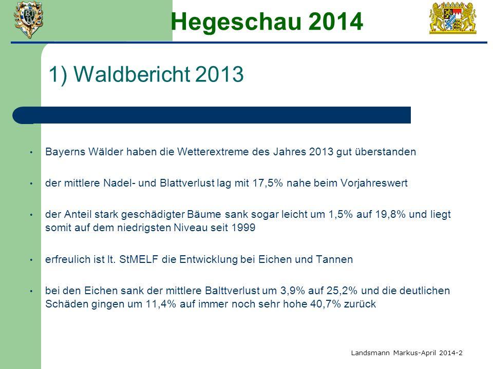 Hegeschau 2014 1) Waldbericht 2013 Bayerns Wälder haben die Wetterextreme des Jahres 2013 gut überstanden der mittlere Nadel- und Blattverlust lag mit 17,5% nahe beim Vorjahreswert der Anteil stark geschädigter Bäume sank sogar leicht um 1,5% auf 19,8% und liegt somit auf dem niedrigsten Niveau seit 1999 erfreulich ist lt.