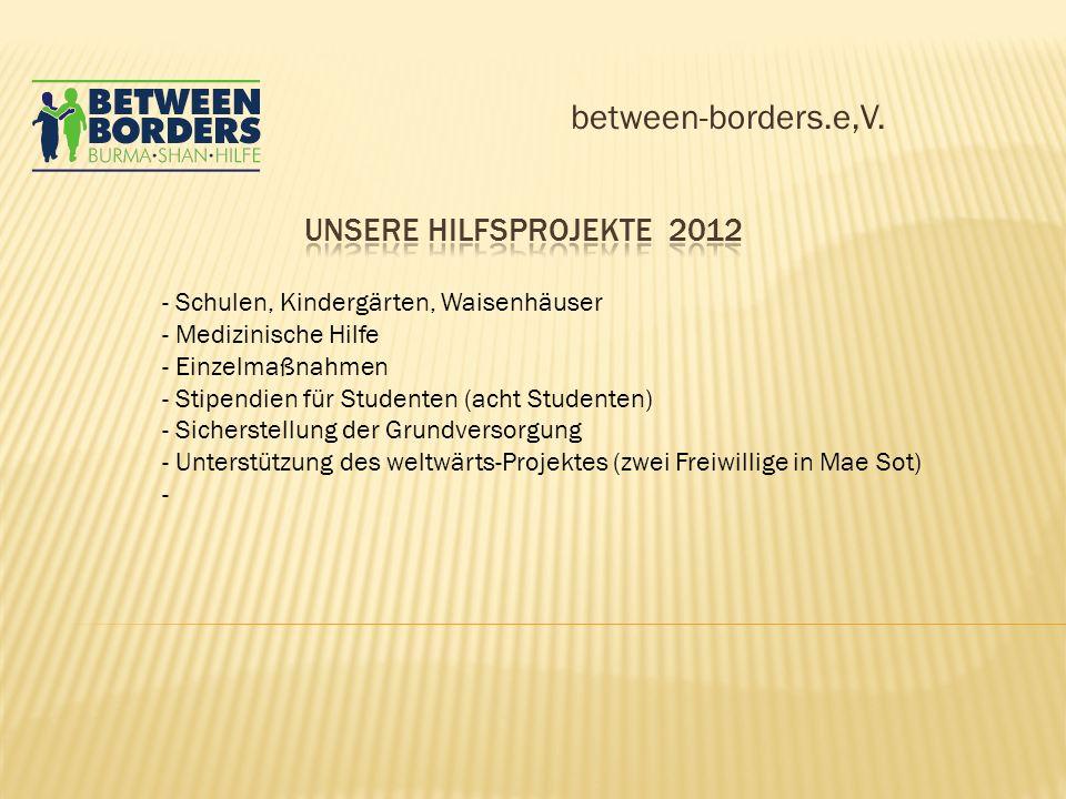 between-borders.e,V. - Schulen, Kindergärten, Waisenhäuser - Medizinische Hilfe - Einzelmaßnahmen - Stipendien für Studenten (acht Studenten) - Sicher