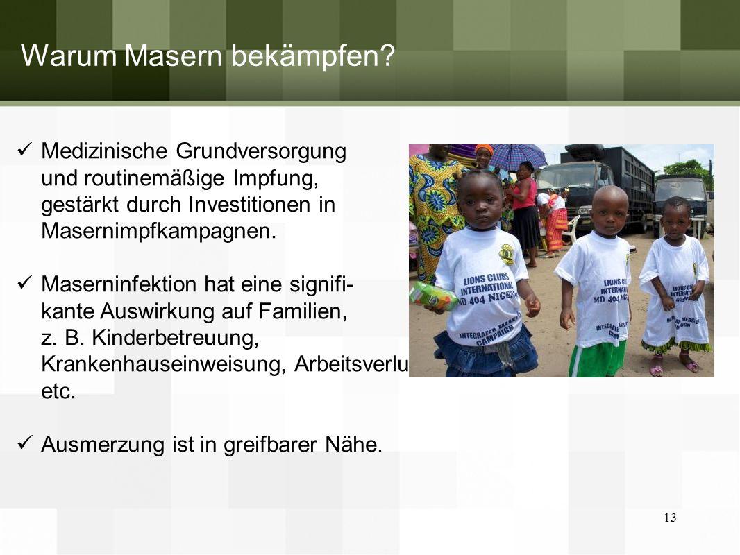 Warum Masern bekämpfen? Medizinische Grundversorgung und routinemäßige Impfung, gestärkt durch Investitionen in Masernimpfkampagnen. Maserninfektion h