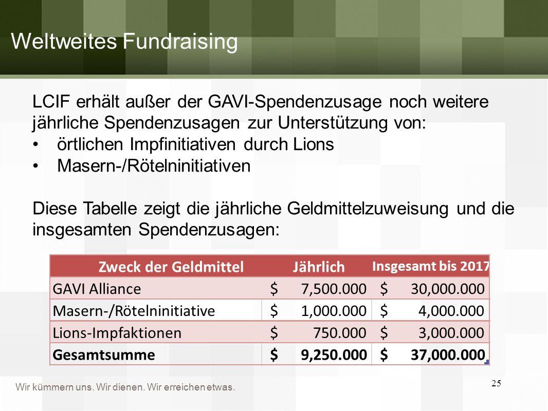 Wir kümmern uns. Wir dienen. Wir erreichen etwas. Weltweites Fundraising 25 LCIF erhält außer der GAVI-Spendenzusage noch weitere jährliche Spendenzus