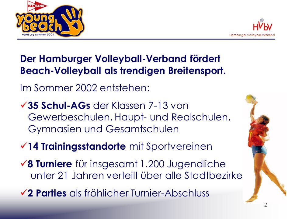 Hamburger Volleyball Verband 13 Hinein in den Sand...